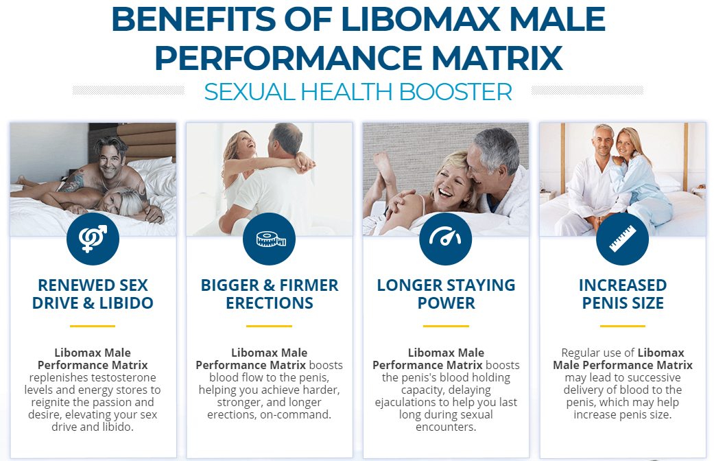 Libomax Male Performance2